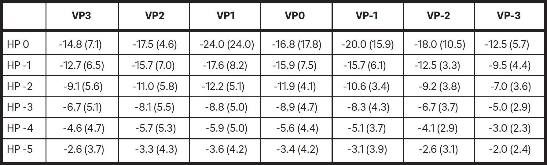 a-volumetric-3d-digital-analysis-table-1
