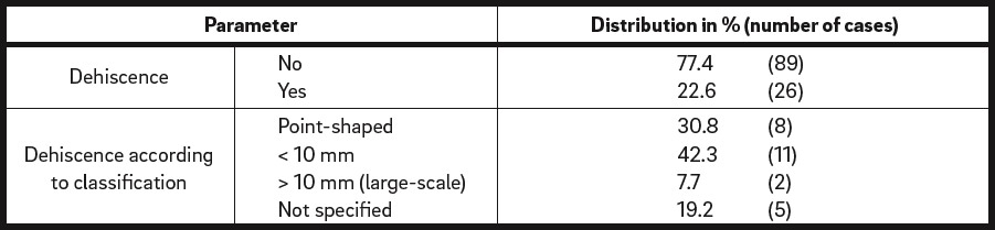 Table 5a